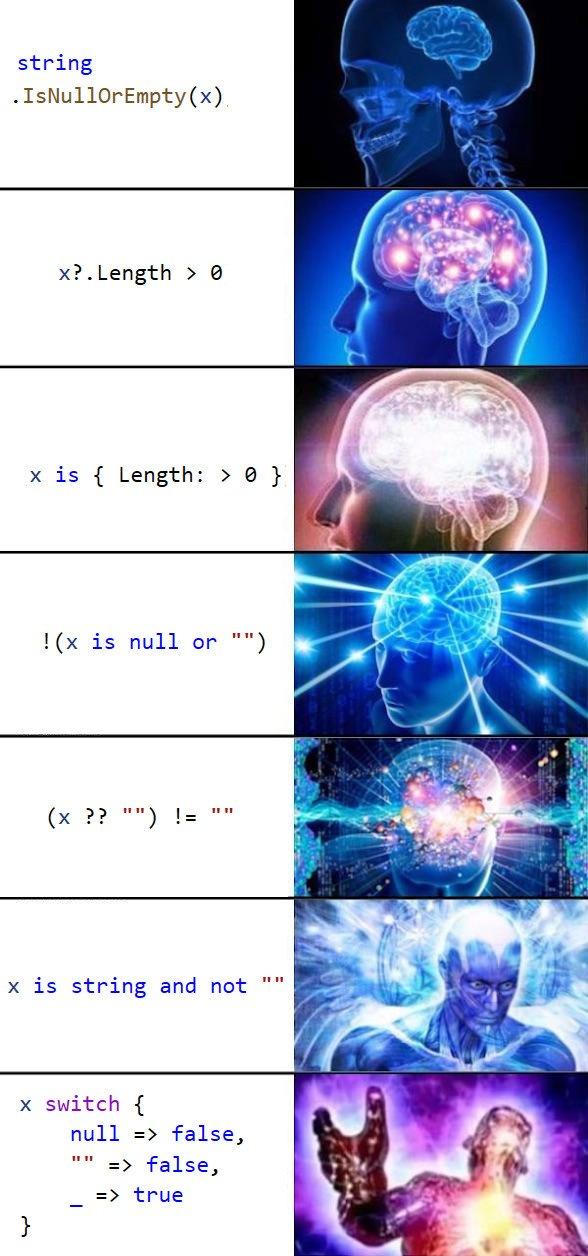 C# null-checks meme by https://twitter.com/rnielikki